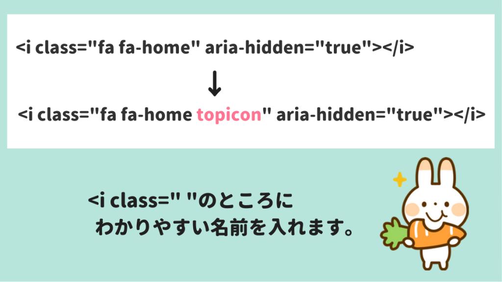 Font Awesomeのコードにクラス名をつける