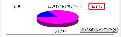 【外付けハードディスク】I-O DATA「EX-HD3CZ」実際の容量
