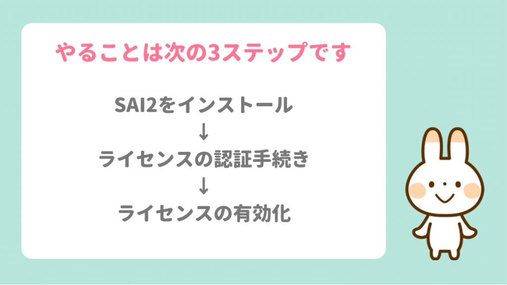 SAI2を導入する手順