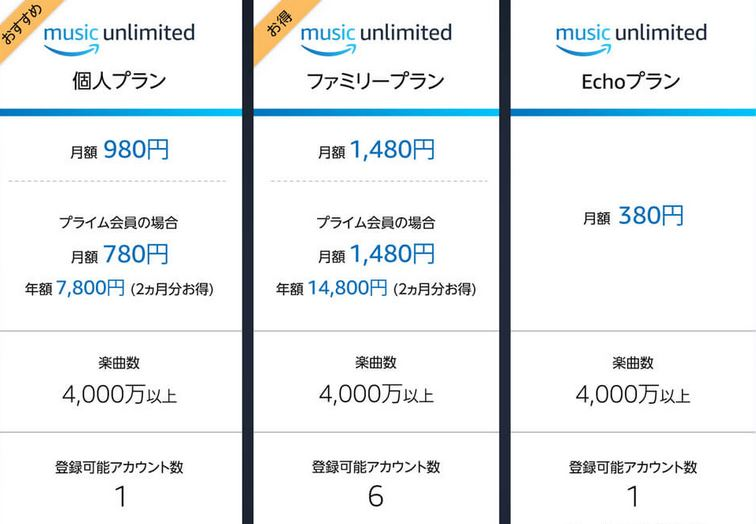 Amazon Music Unlimited プランと料金