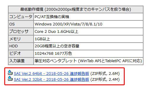 ペイントツールSAI Ver.2(SAI2) ダウンロードリンク
