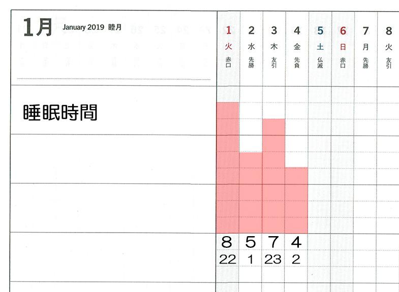 陰山手帳 ガントチャート