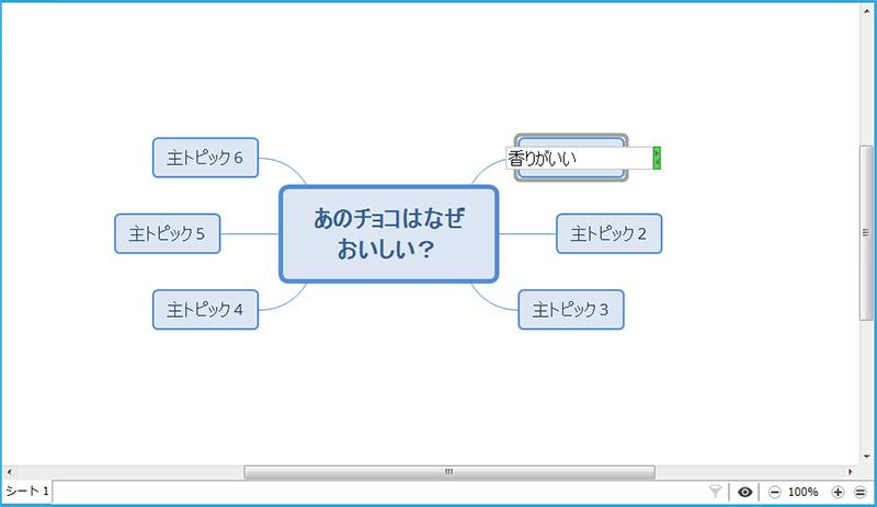 XMind 8の使い方 主トピックに文字を入れる