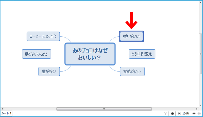 マインドマップ作成ツール XMind 8の使い方
