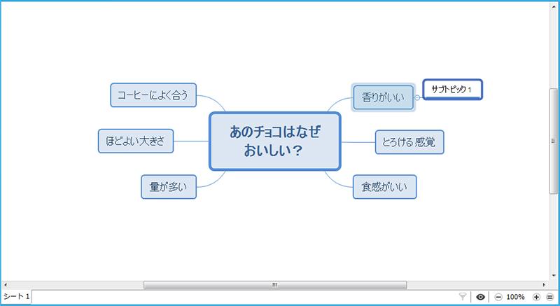 XMind 8の使い方 サブトピックの作成 マインドマップ
