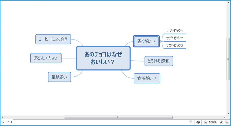 マインドマップ作成ソフト「XMind 8」の使い方 サブトピックを増やす