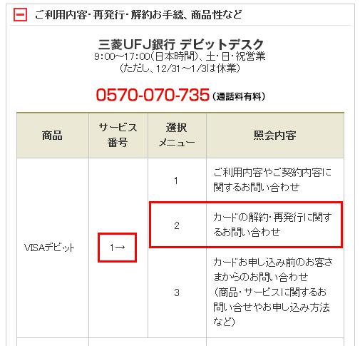 三菱UFJ銀行 デビットデスク