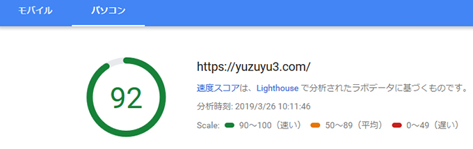 PageSpeed Insightsの測定結果