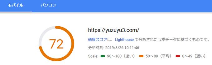 サイトの高速化対策