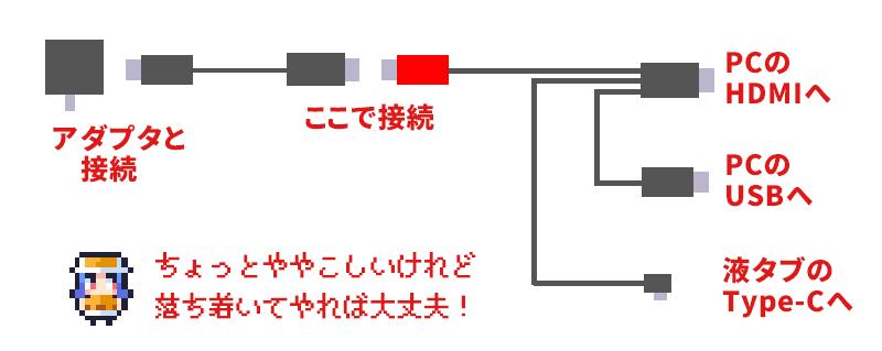 「XP-Pen Artist12」接続方法