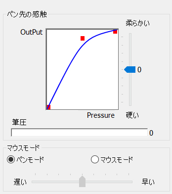 液タブ「XP-Pen Artist12」筆圧調整